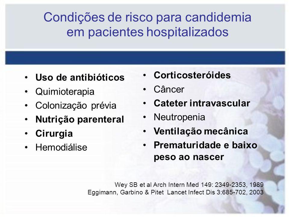 Condições de risco para candidemia em pacientes hospitalizados
