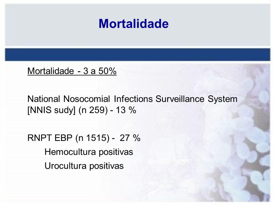 Mortalidade Mortalidade - 3 a 50%