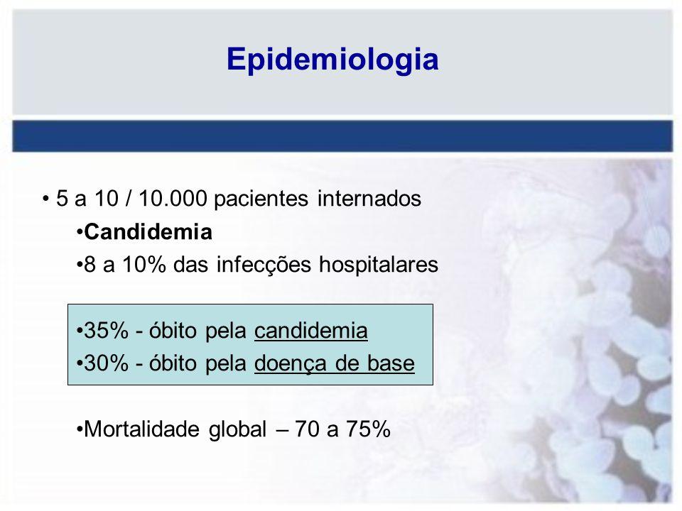 Epidemiologia 5 a 10 / 10.000 pacientes internados Candidemia