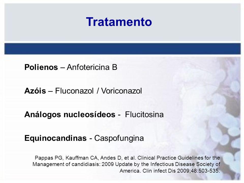 Tratamento Polienos – Anfotericina B Azóis – Fluconazol / Voriconazol
