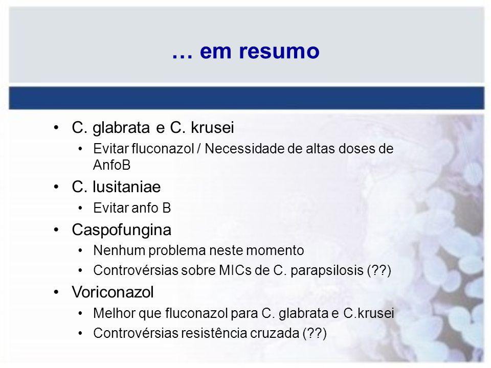 … em resumo C. glabrata e C. krusei C. lusitaniae Caspofungina