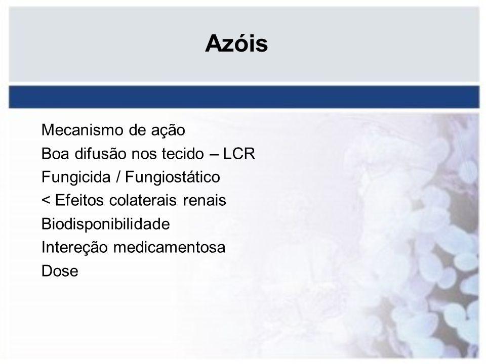 Azóis Mecanismo de ação Boa difusão nos tecido – LCR