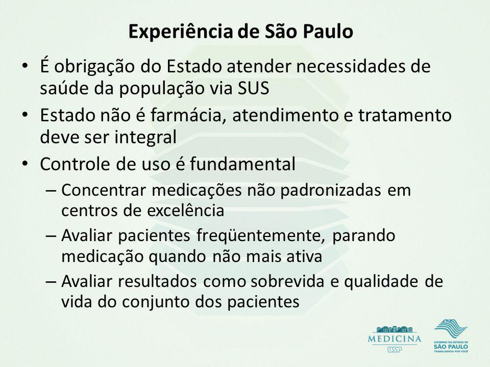 Experiência de São Paulo