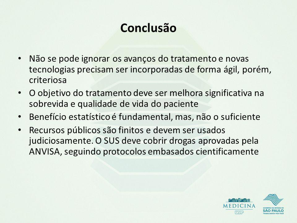 Conclusão Não se pode ignorar os avanços do tratamento e novas tecnologias precisam ser incorporadas de forma ágil, porém, criteriosa.