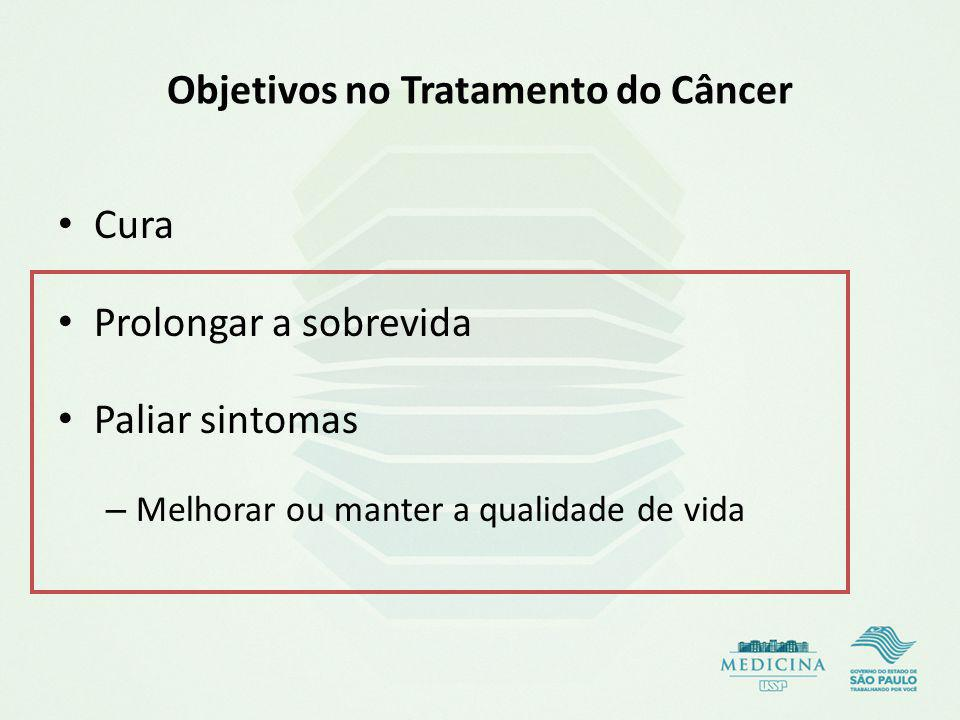 Objetivos no Tratamento do Câncer