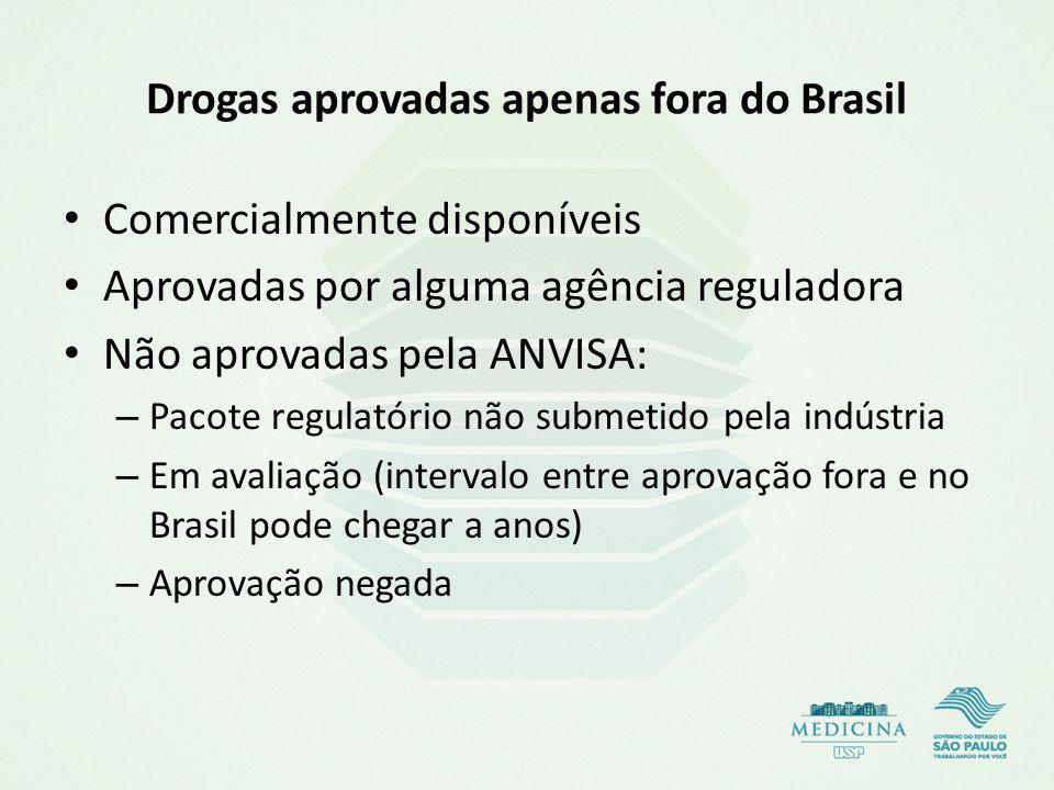 Drogas aprovadas apenas fora do Brasil