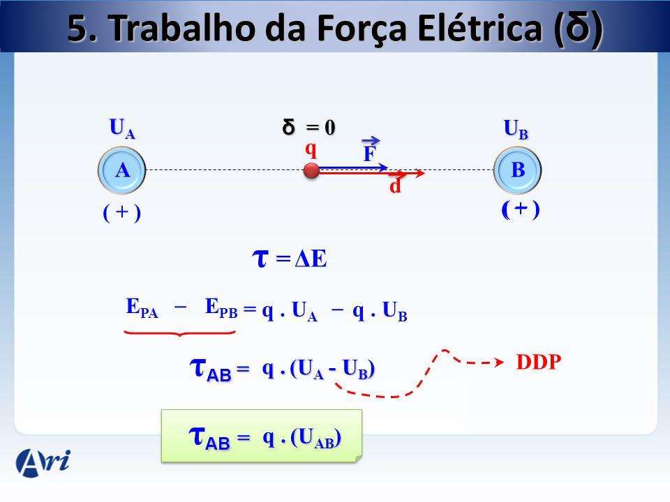 5. Trabalho da Força Elétrica (δ)