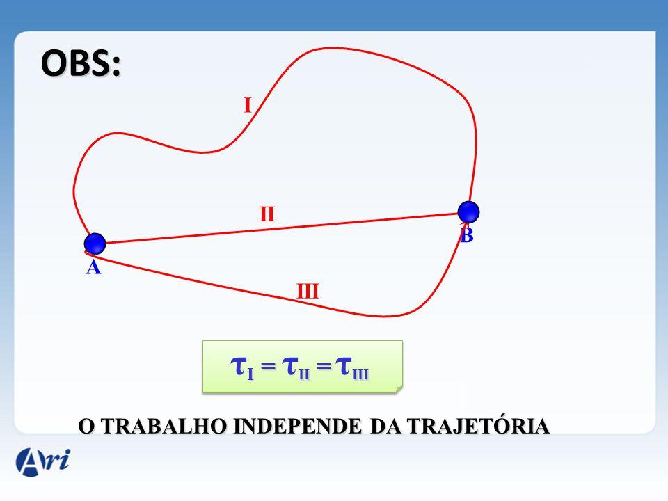 OBS: I II B A III τI = τII = τIII O TRABALHO INDEPENDE DA TRAJETÓRIA