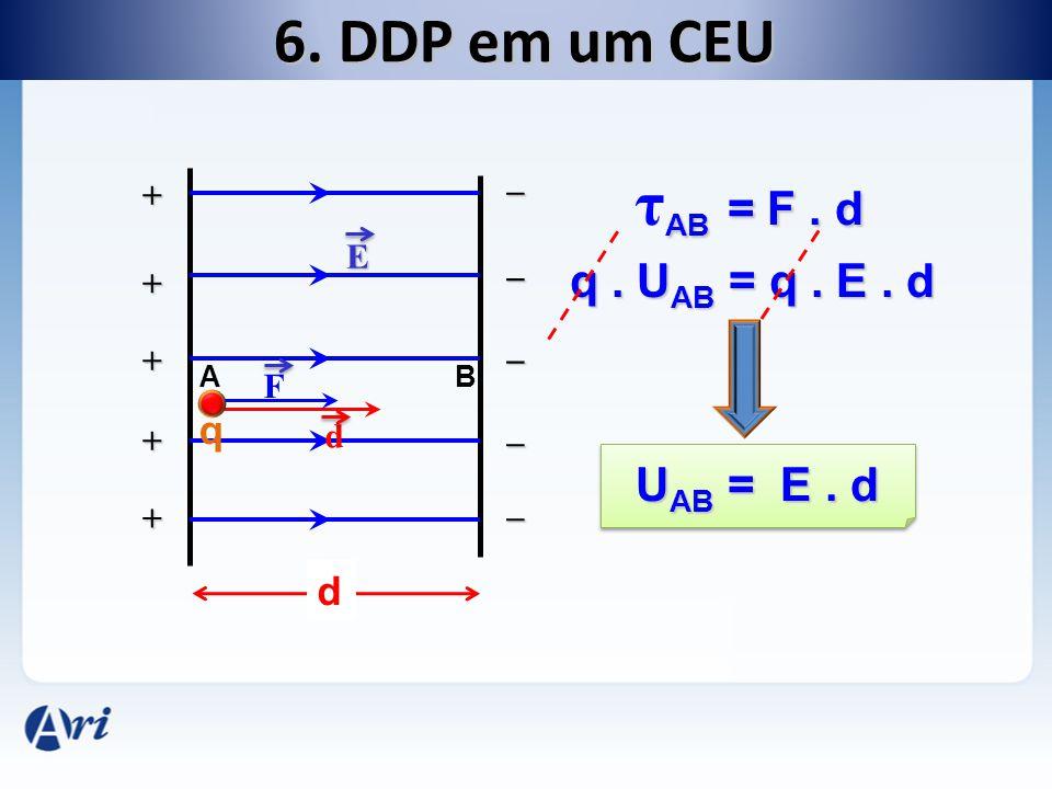 6. DDP em um CEU τAB = F . d q . UAB = q . E . d UAB = E . d q d _ + E