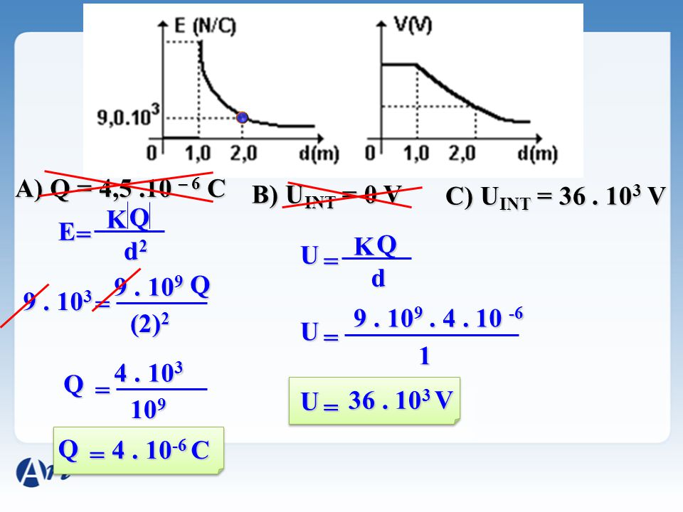 A) Q = 4,5 .10 – 6 C B) UINT = 0 V. C) UINT = 36 . 103 V. K. Q. E. = K. Q. d2. U. = d. 9 . 109.