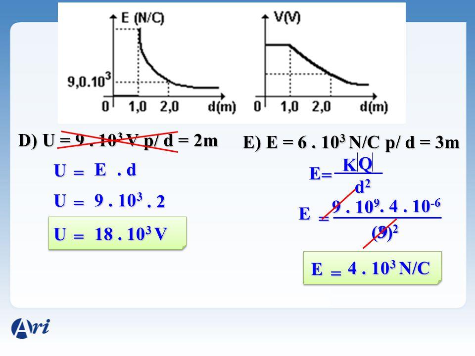 D) U = 9 . 103 V p/ d = 2m E) E = 6 . 103 N/C p/ d = 3m. K. Q. U. E. . d. = E. = d2. U. =