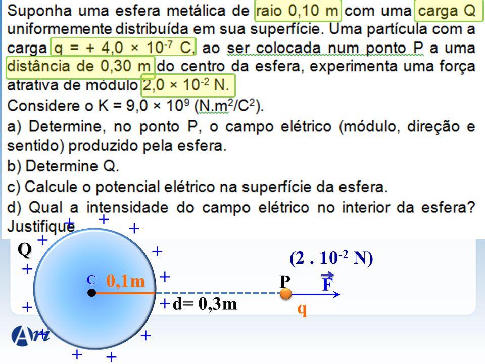+ + + + Q + (2 . 10-2 N) + + C 0,1m P F + d= 0,3m + q + + + +