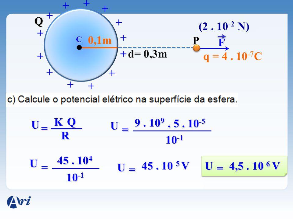 + + + + Q + (2 . 10-2 N) + + 0,1m P F + d= 0,3m + q = 4 . 10-7C + + +