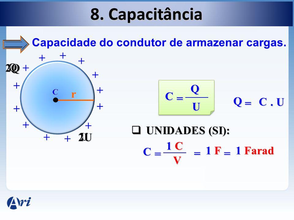 8. Capacitância Capacidade do condutor de armazenar cargas. + + + 2Q Q