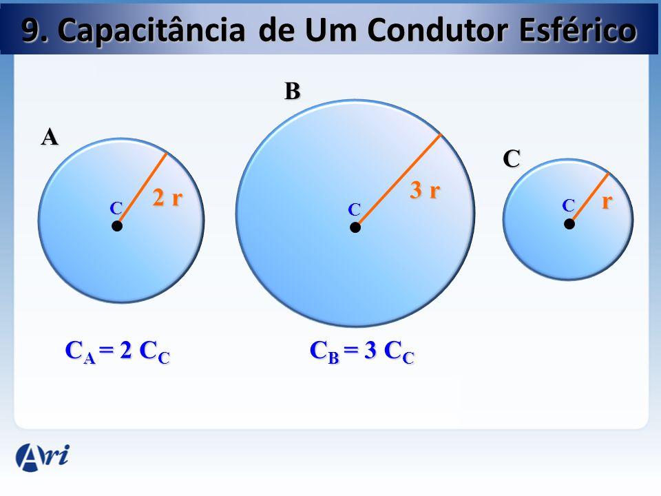9. Capacitância de Um Condutor Esférico