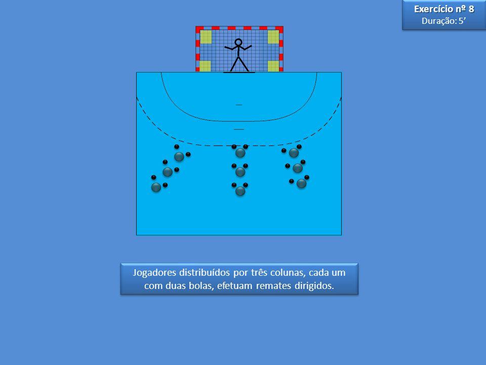 Exercício nº 8 Duração: 5' Jogadores distribuídos por três colunas, cada um com duas bolas, efetuam remates dirigidos.