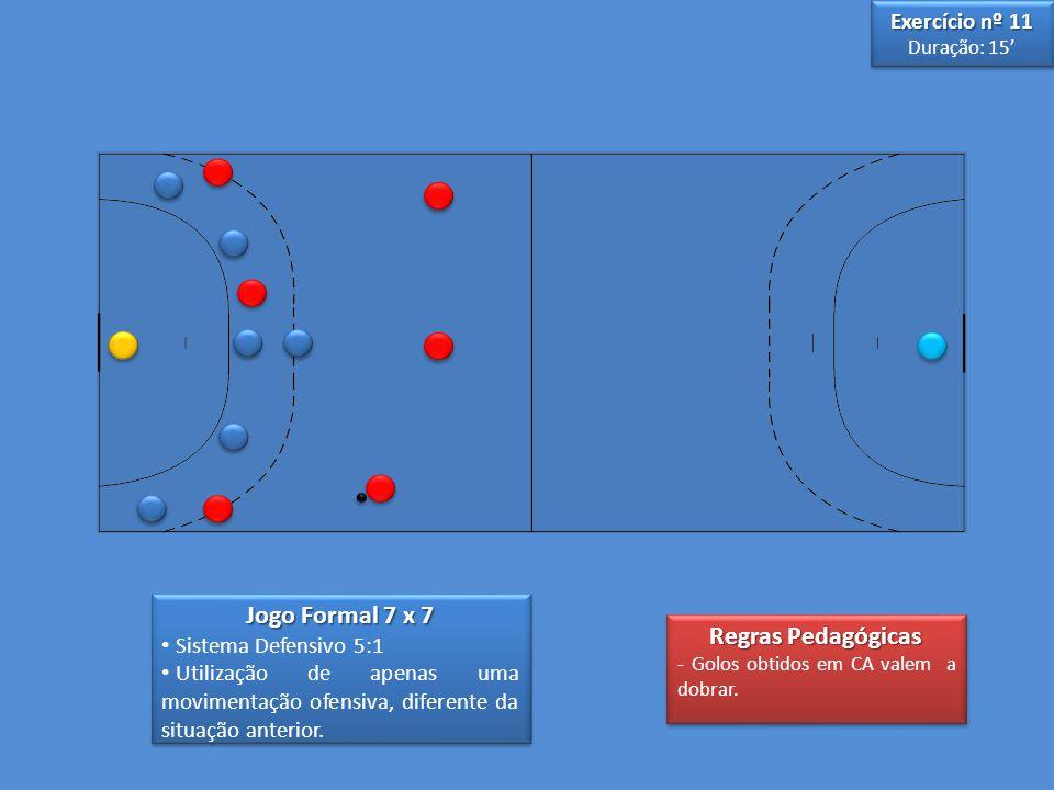 Jogo Formal 7 x 7 Regras Pedagógicas