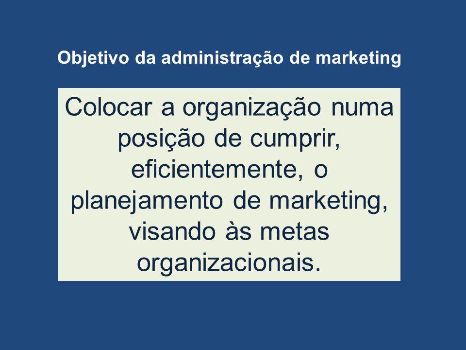 Objetivo da administração de marketing