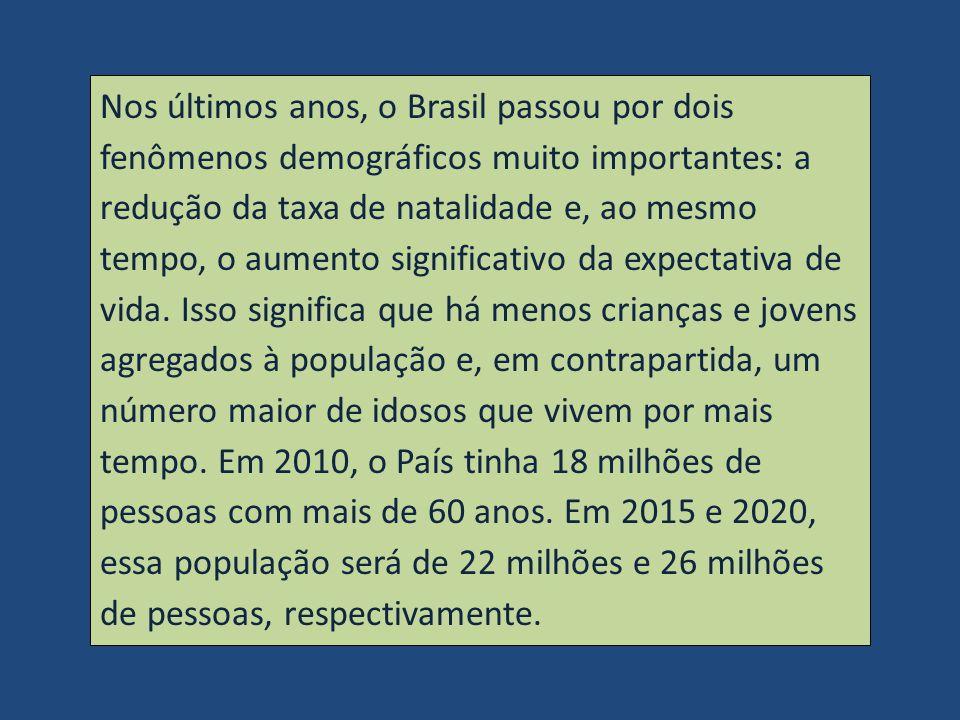 Nos últimos anos, o Brasil passou por dois fenômenos demográficos muito importantes: a redução da taxa de natalidade e, ao mesmo tempo, o aumento significativo da expectativa de vida.