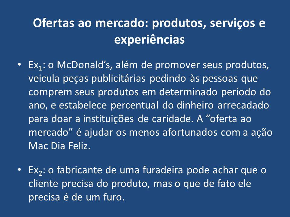 Ofertas ao mercado: produtos, serviços e experiências