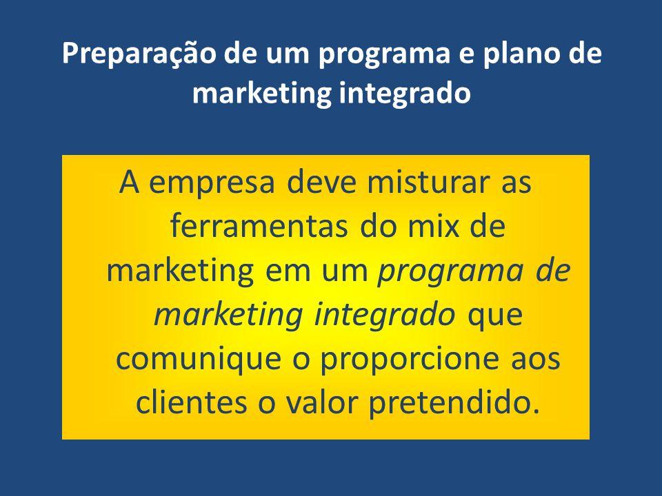 Preparação de um programa e plano de marketing integrado