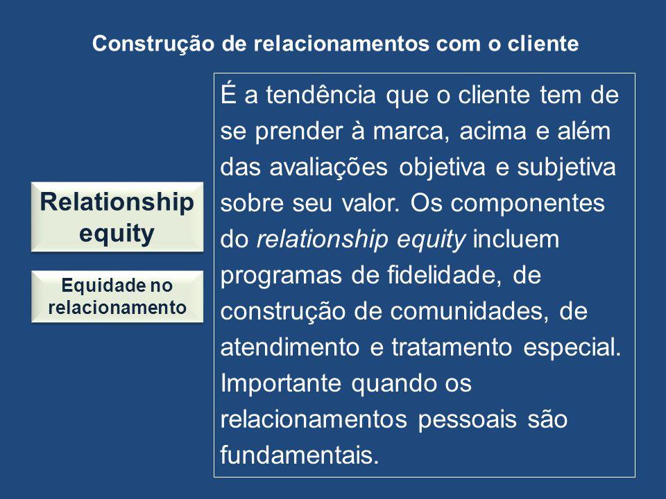 Construção de relacionamentos com o cliente Equidade no relacionamento