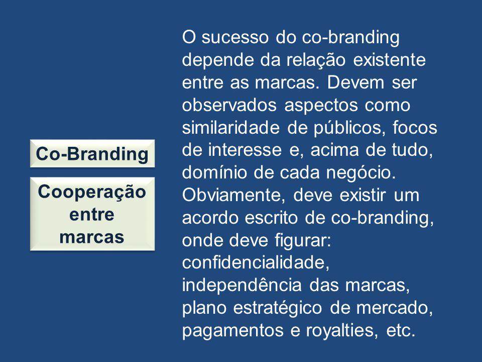 Cooperação entre marcas