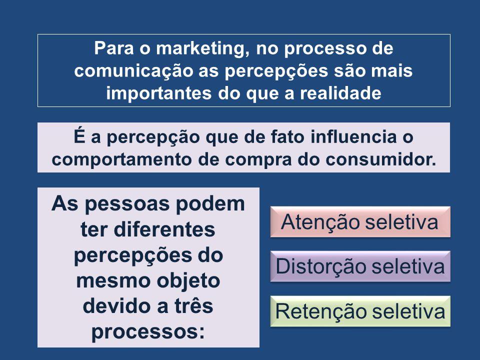 Para o marketing, no processo de comunicação as percepções são mais importantes do que a realidade