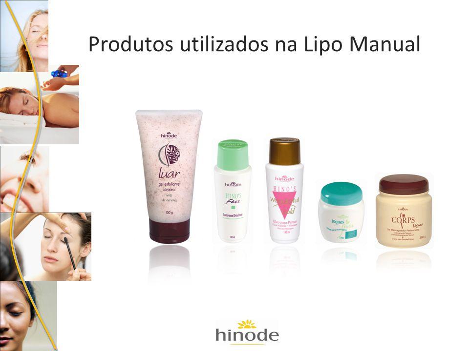 Produtos utilizados na Lipo Manual