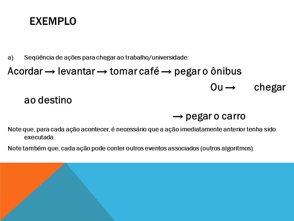 Exemplo Acordar → levantar → tomar café → pegar o ônibus