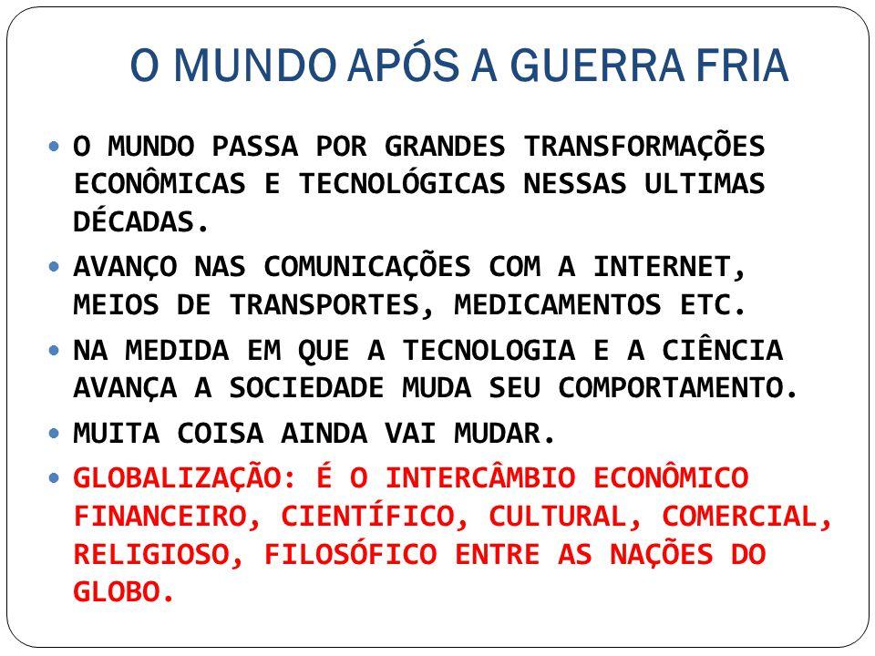 O MUNDO APÓS A GUERRA FRIA