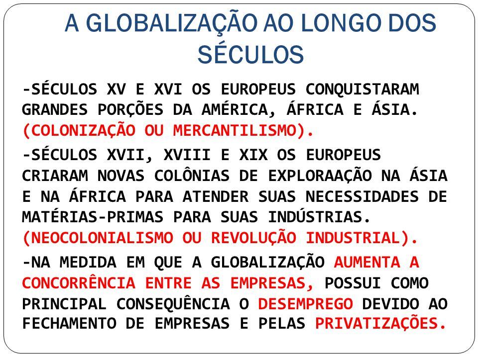 A GLOBALIZAÇÃO AO LONGO DOS SÉCULOS