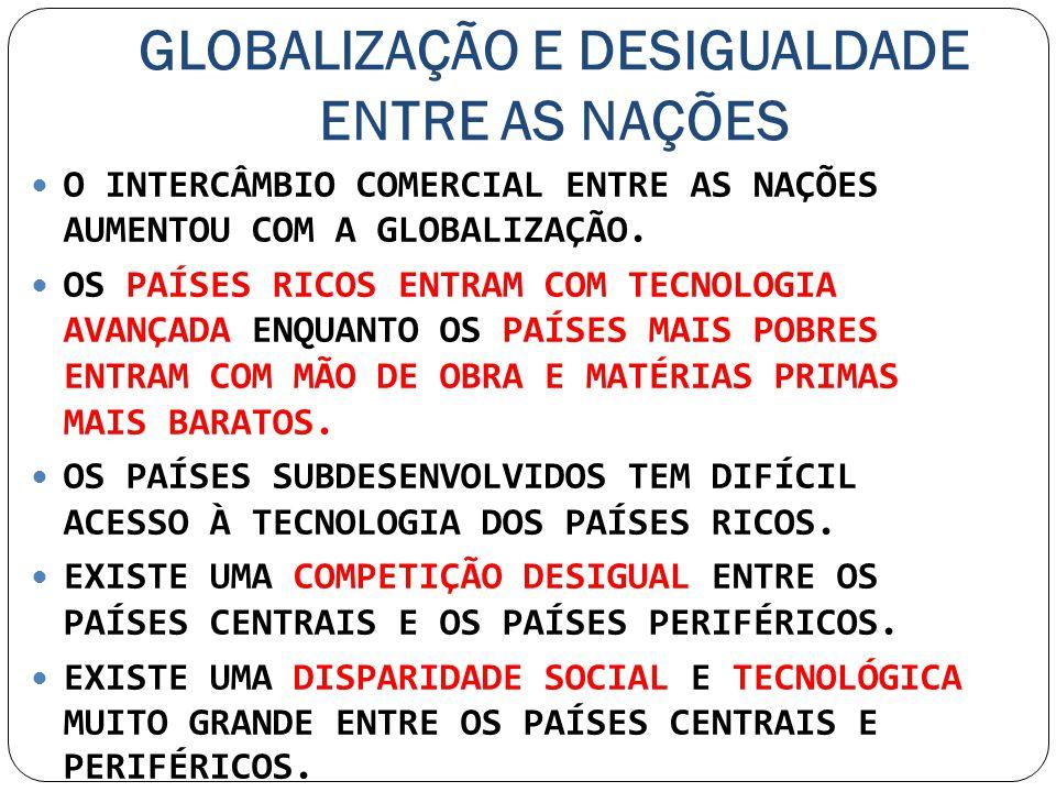 GLOBALIZAÇÃO E DESIGUALDADE ENTRE AS NAÇÕES