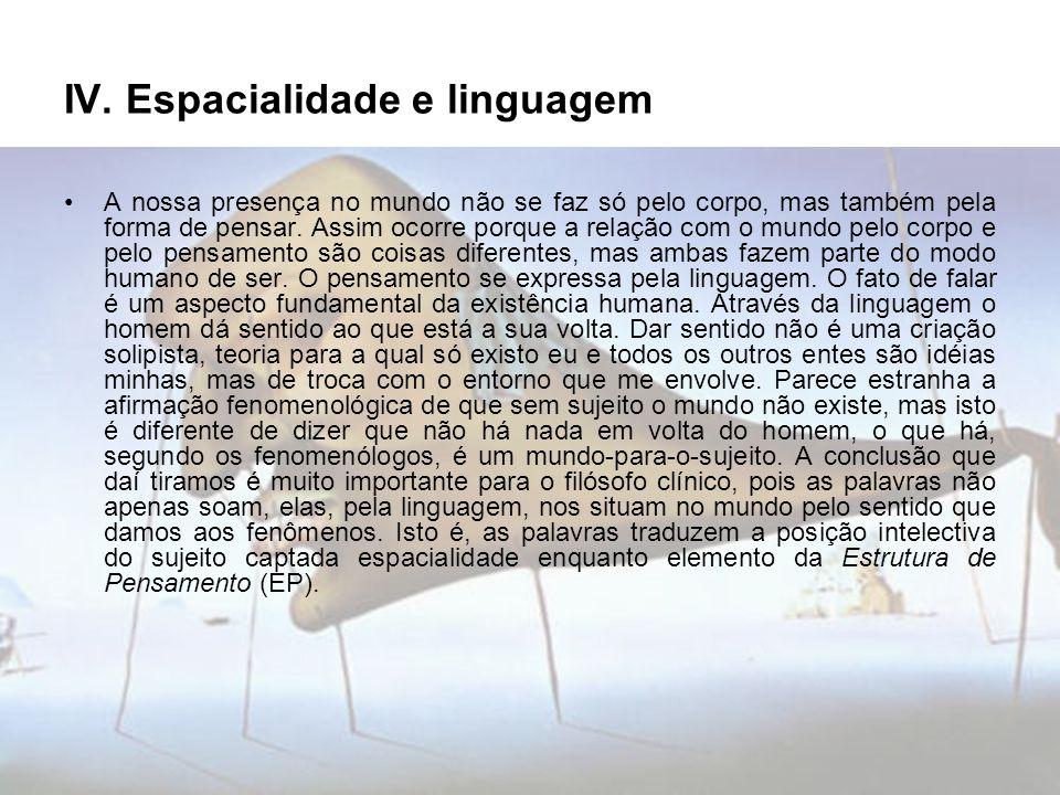 IV. Espacialidade e linguagem