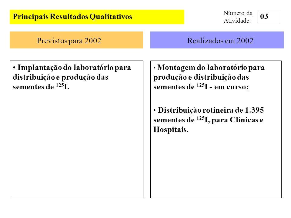 Principais Resultados Qualitativos 03