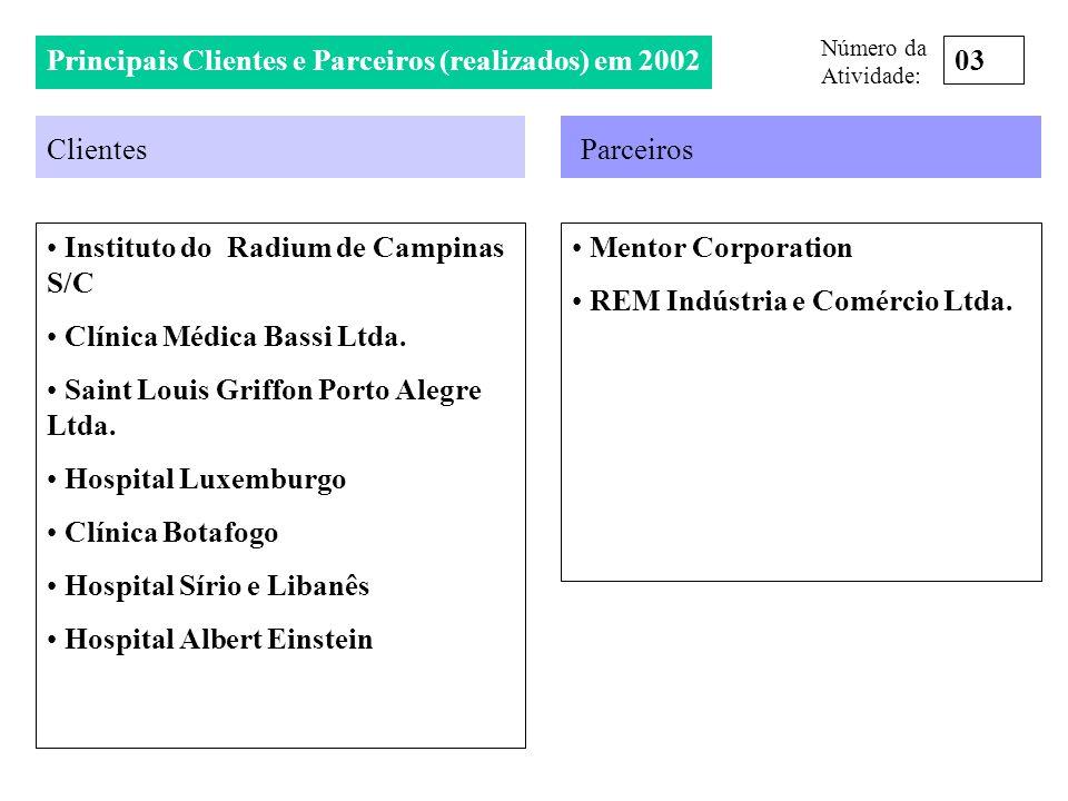 Principais Clientes e Parceiros (realizados) em 2002 03