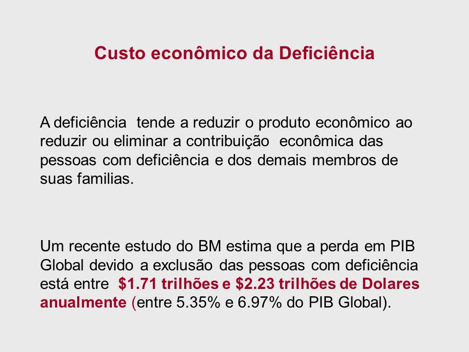 Custo econômico da Deficiência