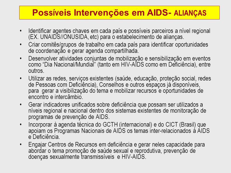 Possíveis Intervenções em AIDS- ALIANÇAS