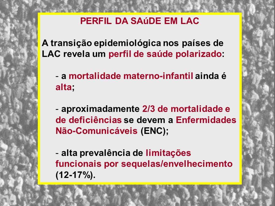 População Urbana em Portugal