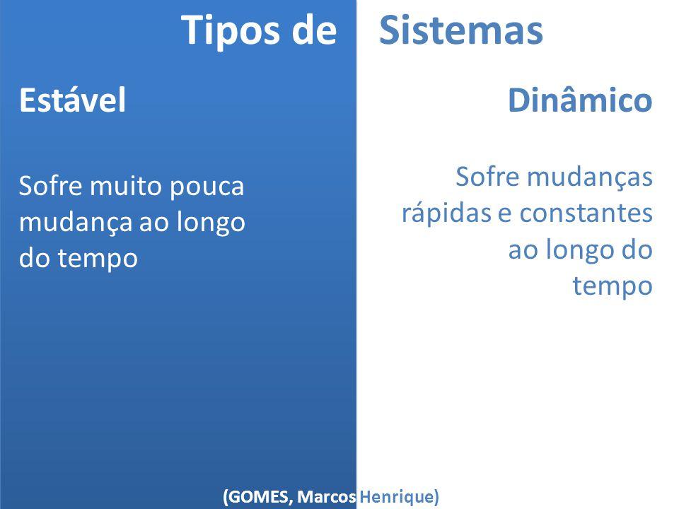 (GOMES, Marcos Henrique)