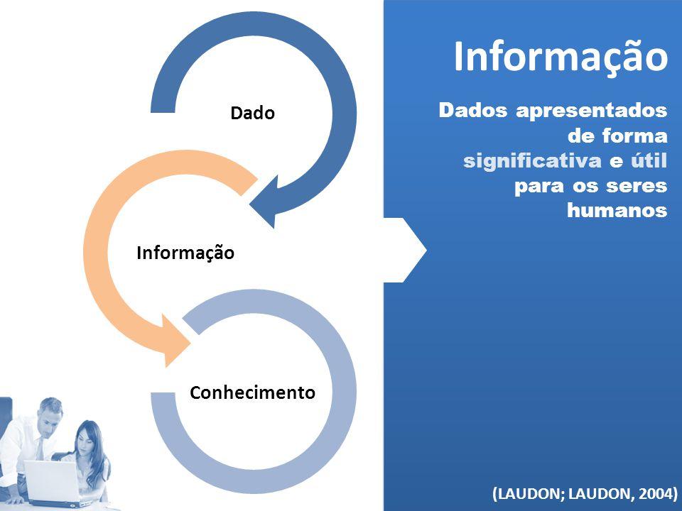 Informação (MELO, 2006) Dado