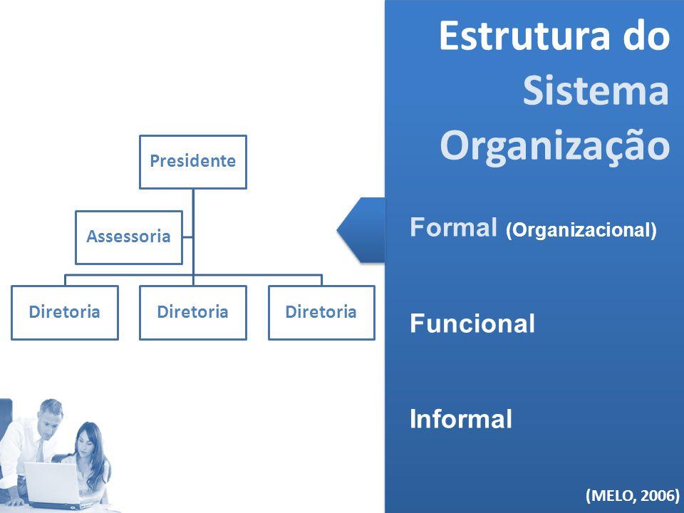 Estrutura do Sistema Organização