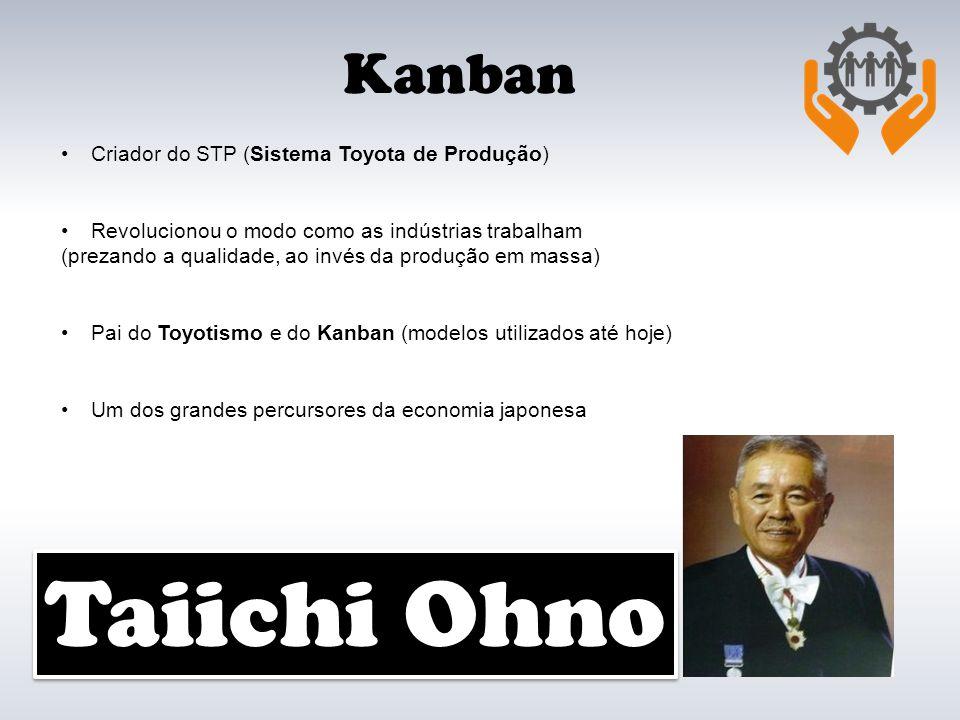 Taiichi Ohno Kanban Criador do STP (Sistema Toyota de Produção)