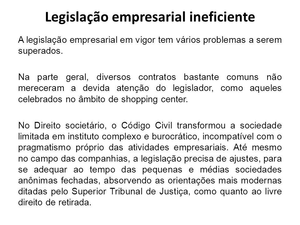 Legislação empresarial ineficiente