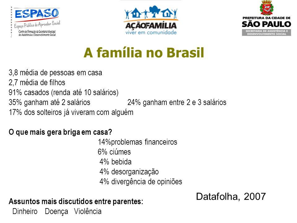 A família no Brasil Datafolha, 2007 3,8 média de pessoas em casa