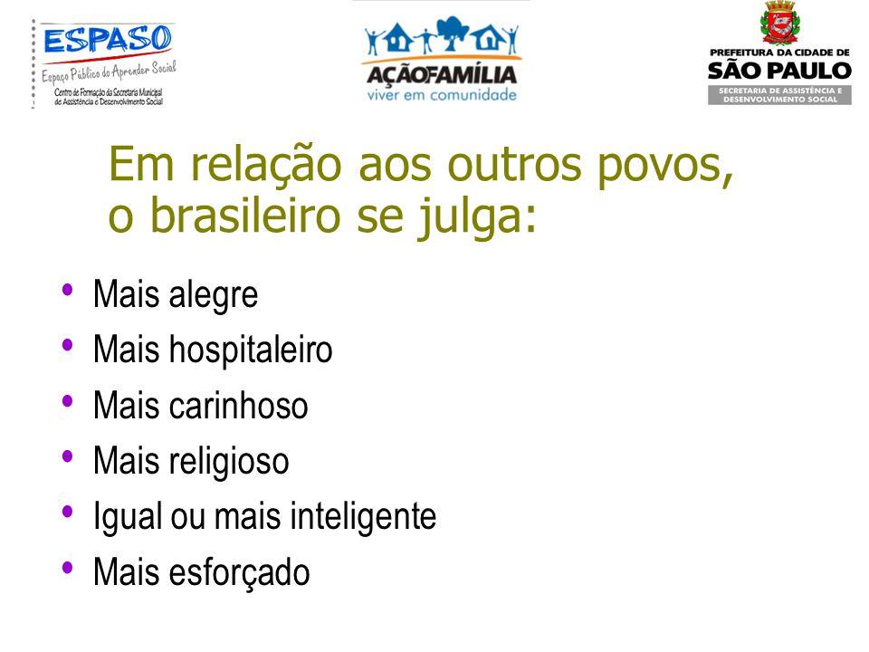 Em relação aos outros povos, o brasileiro se julga:
