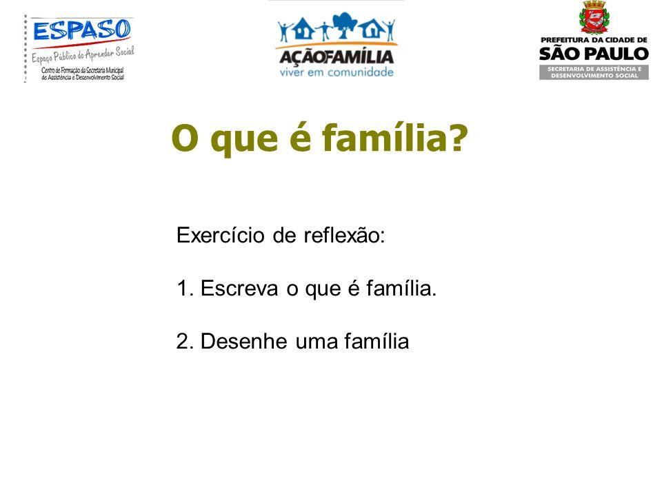 O que é família Exercício de reflexão: 1. Escreva o que é família.