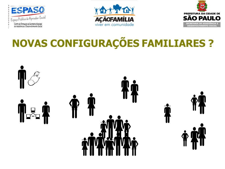 NOVAS CONFIGURAÇÕES FAMILIARES