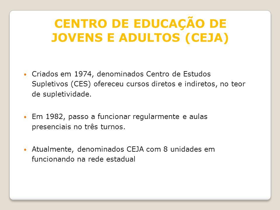 CENTRO DE EDUCAÇÃO DE JOVENS E ADULTOS (CEJA)