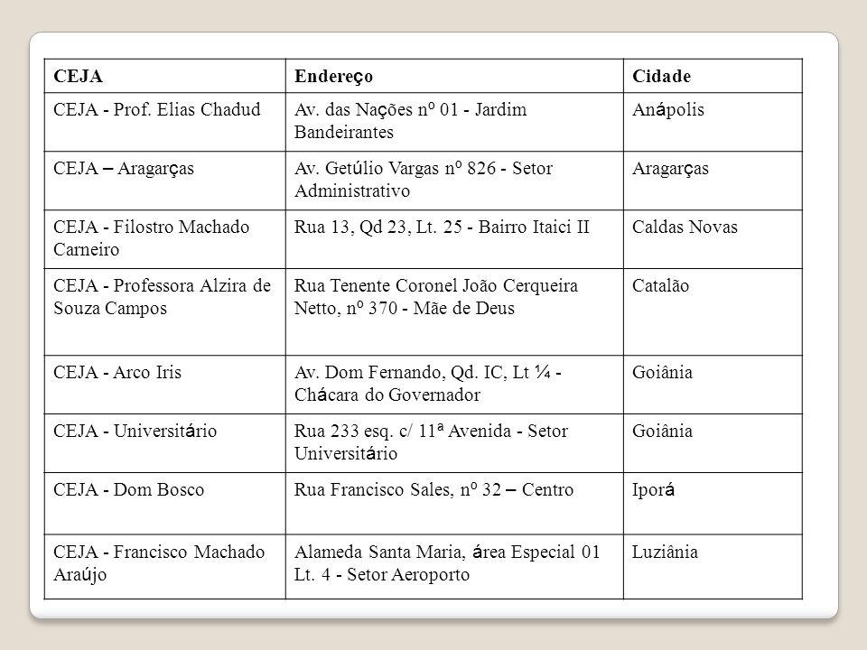 CEJA Endereço. Cidade. CEJA - Prof. Elias Chadud. Av. das Nações nº 01 - Jardim Bandeirantes. Anápolis.